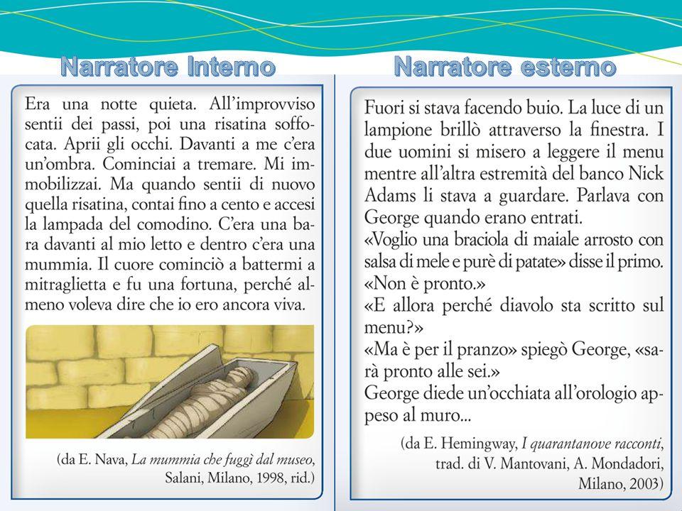 Il testo narrativo i testi narrativi si distinguono dagli for Narratore e interno o esterno