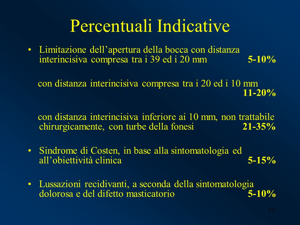 Percentuali Indicative