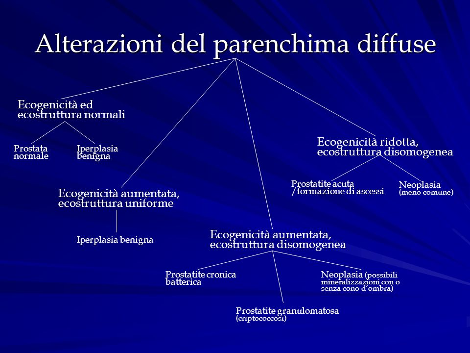 Alterazioni del parenchima diffuse