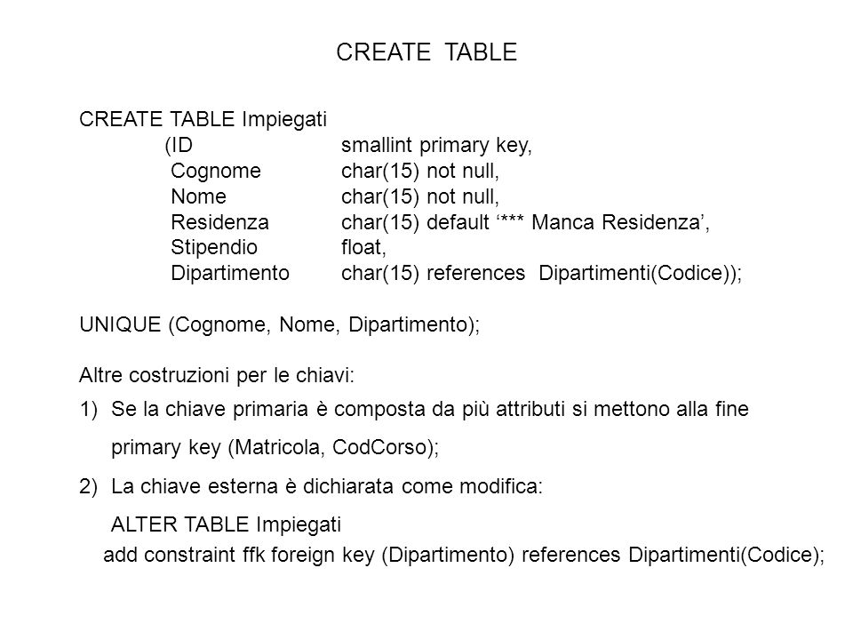 CREATE TABLE CREATE TABLE Impiegati (ID smallint primary key,