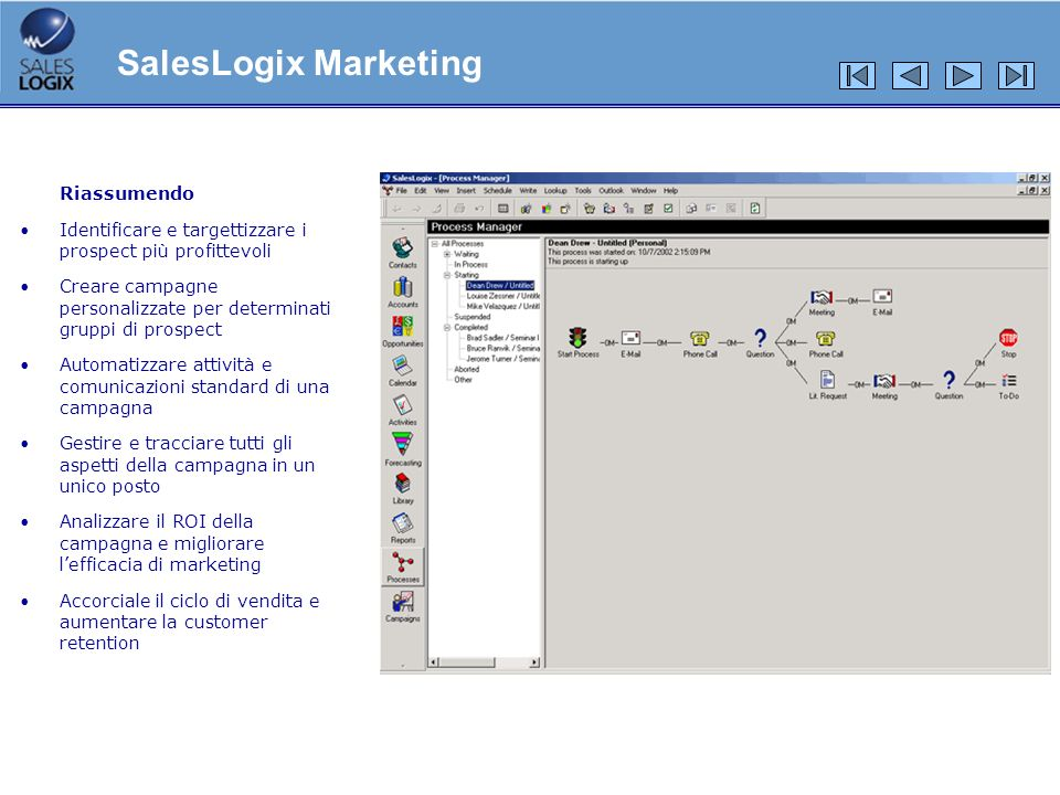 SalesLogix Marketing Riassumendo