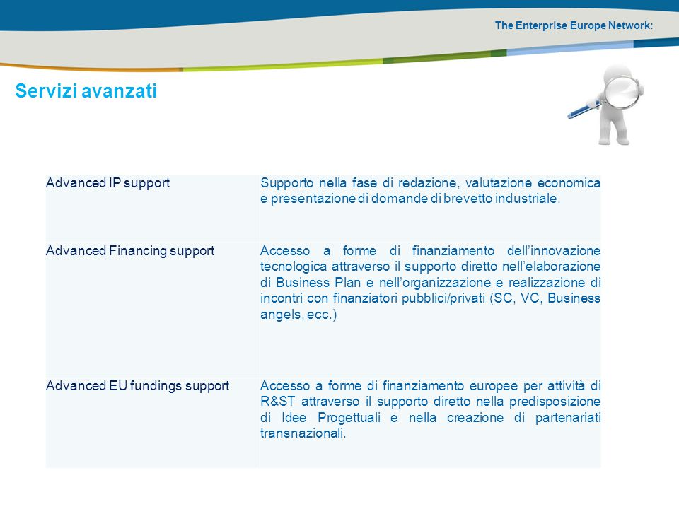 Servizi avanzati Advanced IP support