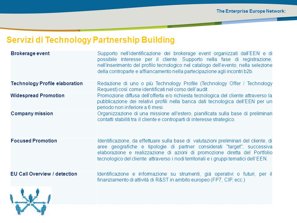 Servizi di Technology Partnership Building