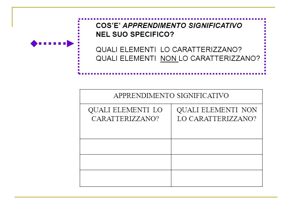 COS'E' APPRENDIMENTO SIGNIFICATIVO NEL SUO SPECIFICO