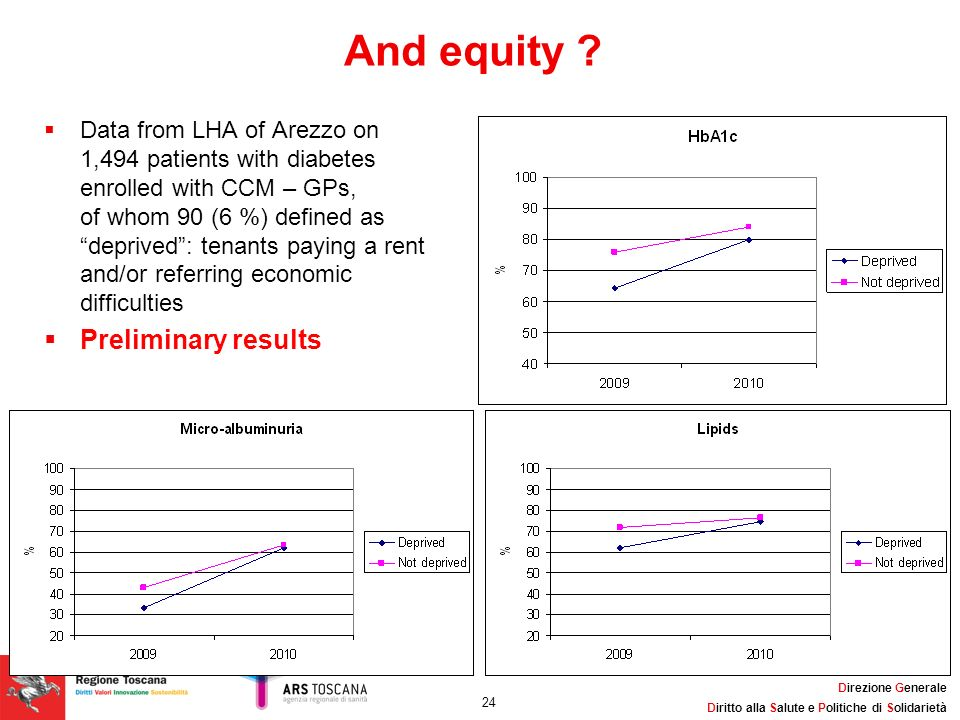 And equity Preliminary results