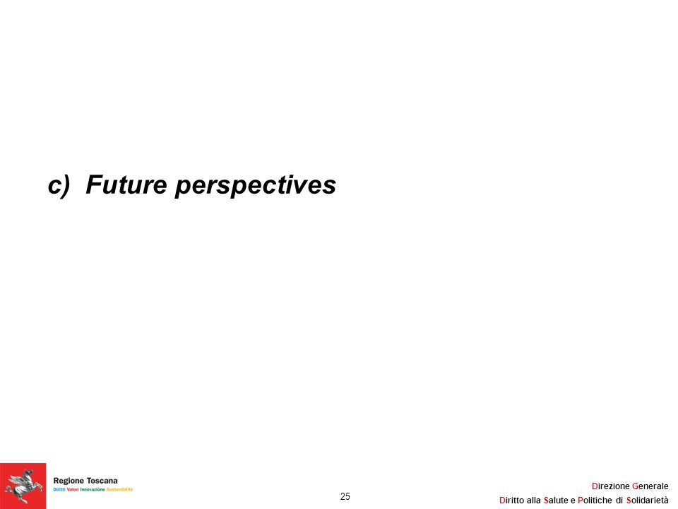 c) Future perspectives