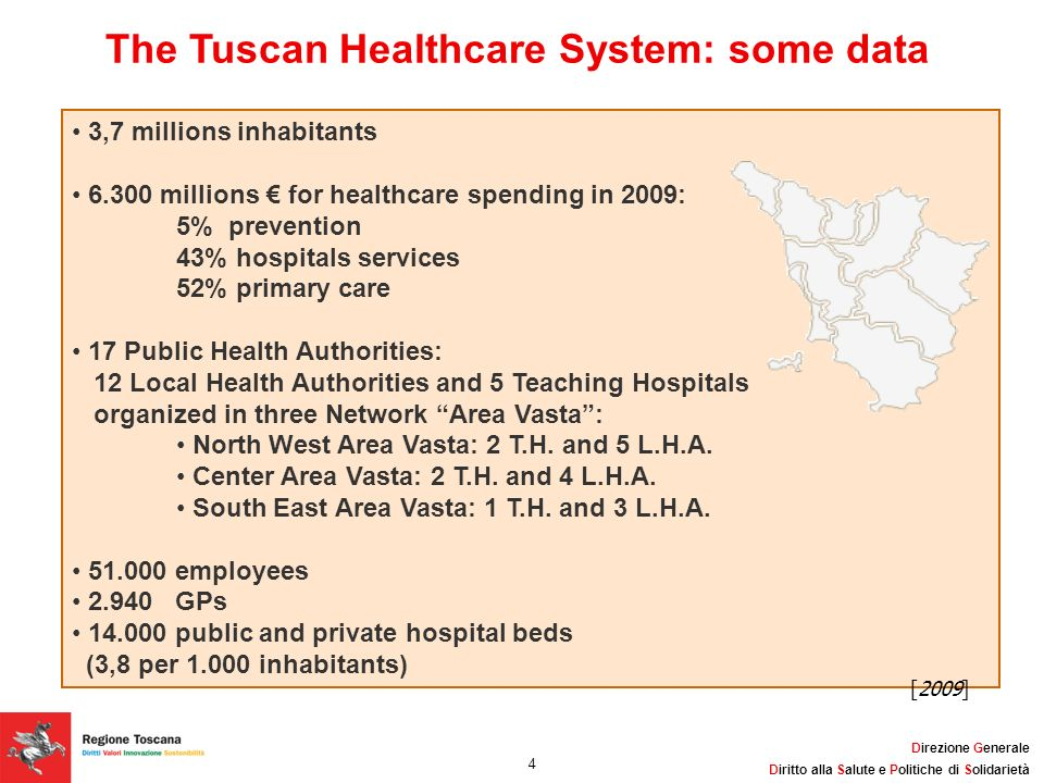 The Tuscan Healthcare System: some data