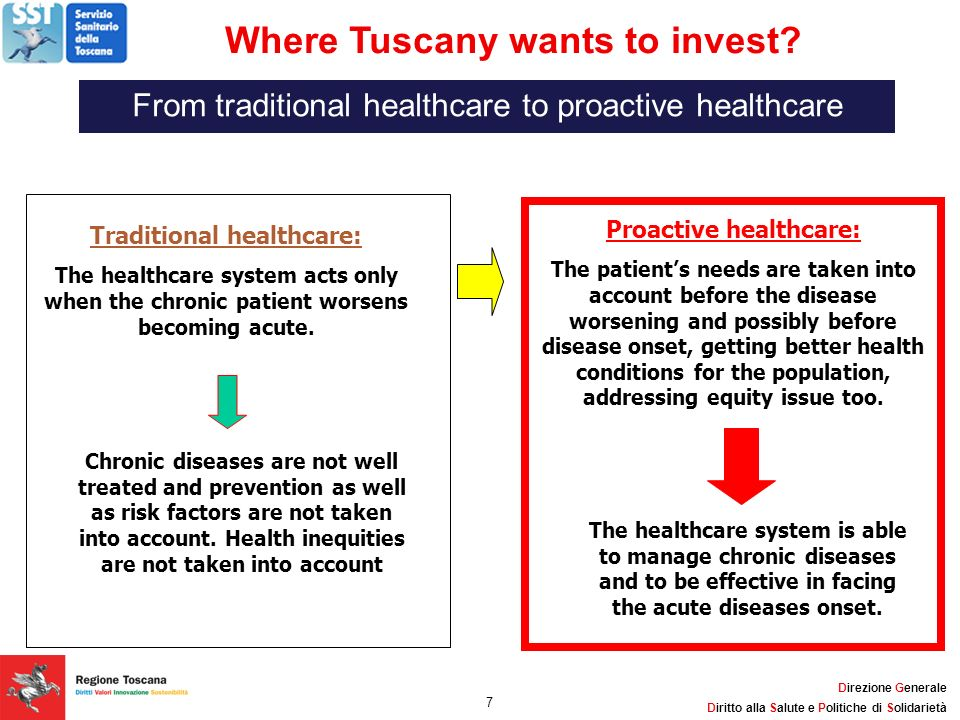 Where Tuscany wants to invest