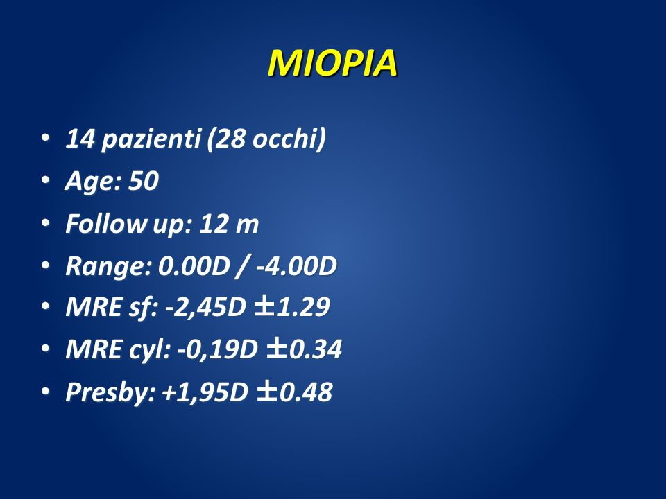 MIOPIA 14 pazienti (28 occhi) Age: 50 Follow up: 12 m