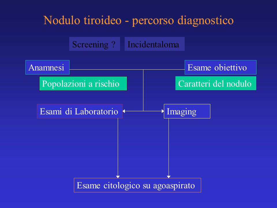 Nodulo tiroideo - percorso diagnostico