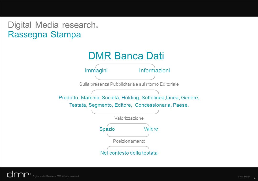 DMR Banca Dati Digital Media research® Rassegna Stampa Immagini
