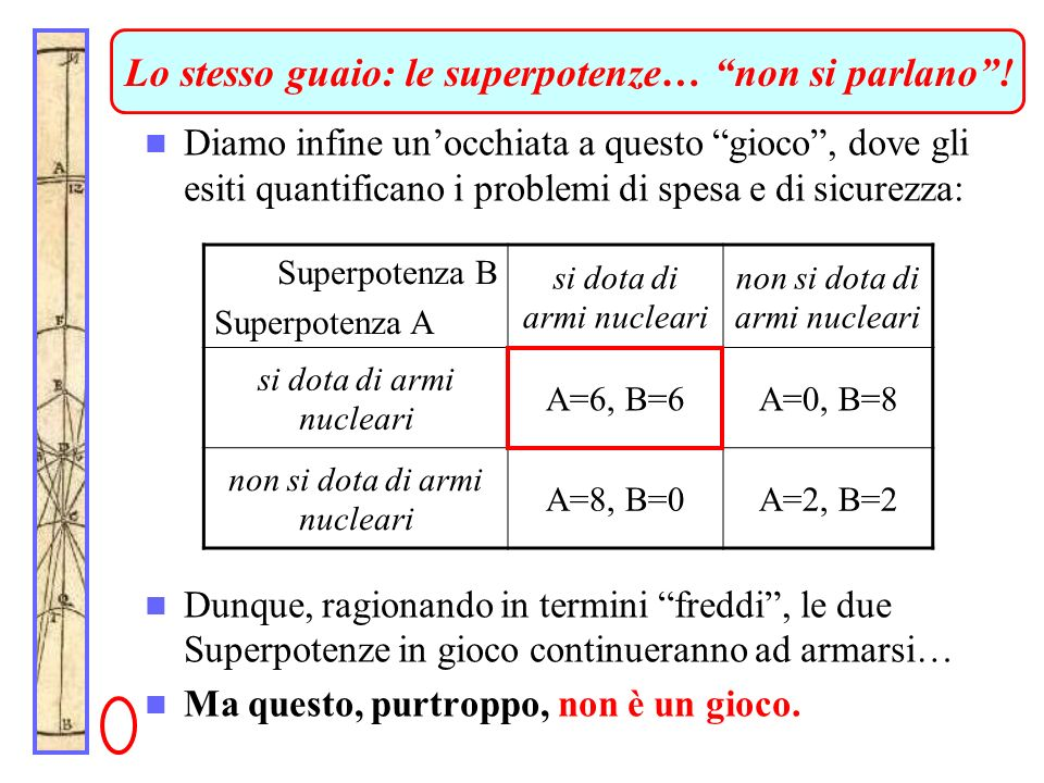 Matematica, giochi e strategie