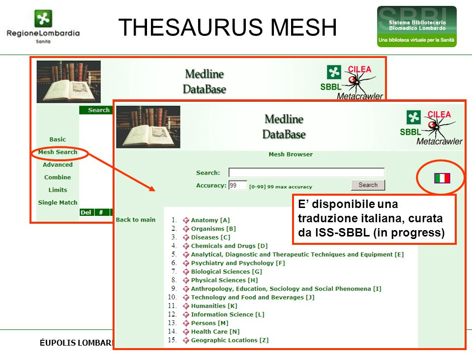 THESAURUS MESH E' disponibile una traduzione italiana, curata da ISS-SBBL (in progress)