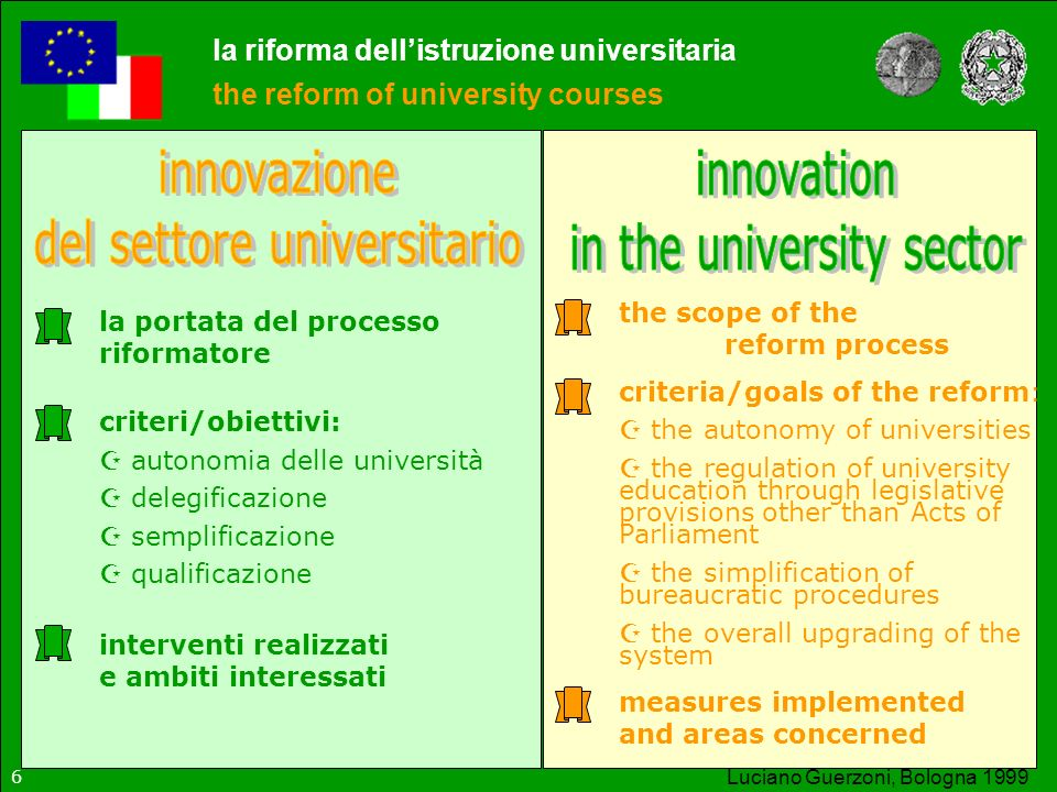 del settore universitario innovation in the university sector