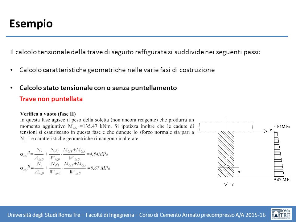 Il Calcolo In Fase Elastica Delle Sezioni Composte C A C A P