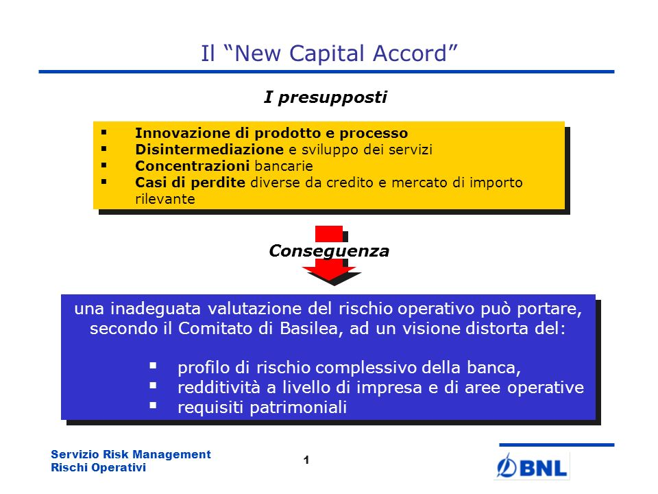 Il New Capital Accord