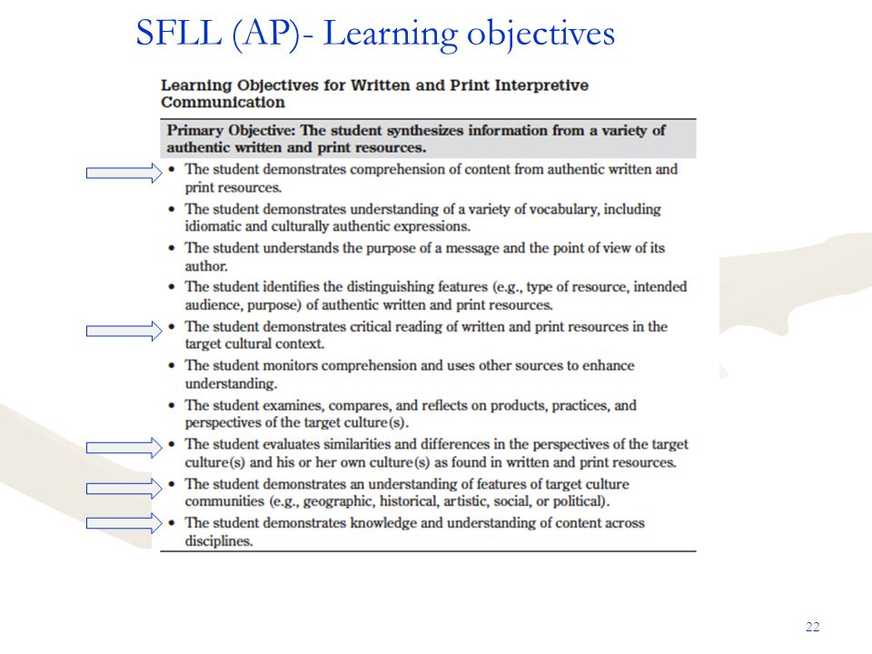 SFLL (AP)- Learning objectives