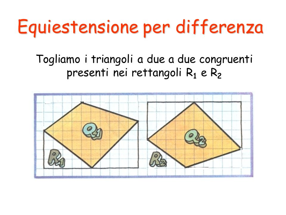 Equiestensione per differenza