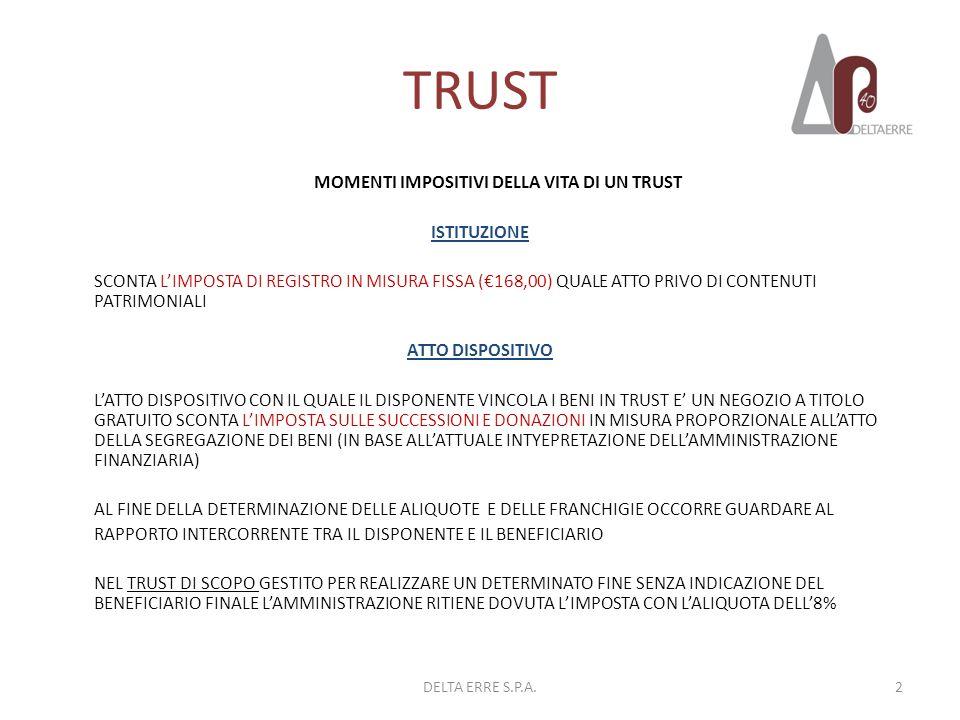 ASPETTI FISCALI DEL TRUST - ppt scaricare