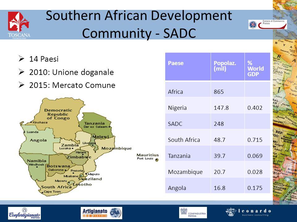 Velocità di incontri in Gauteng Sud Africa