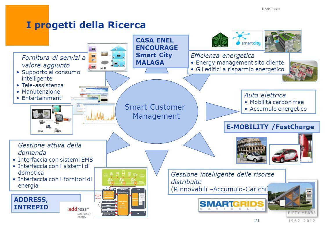 Schema Elettrico City : Smart grid u smart city il ruolo del cliente finale sandra scalari