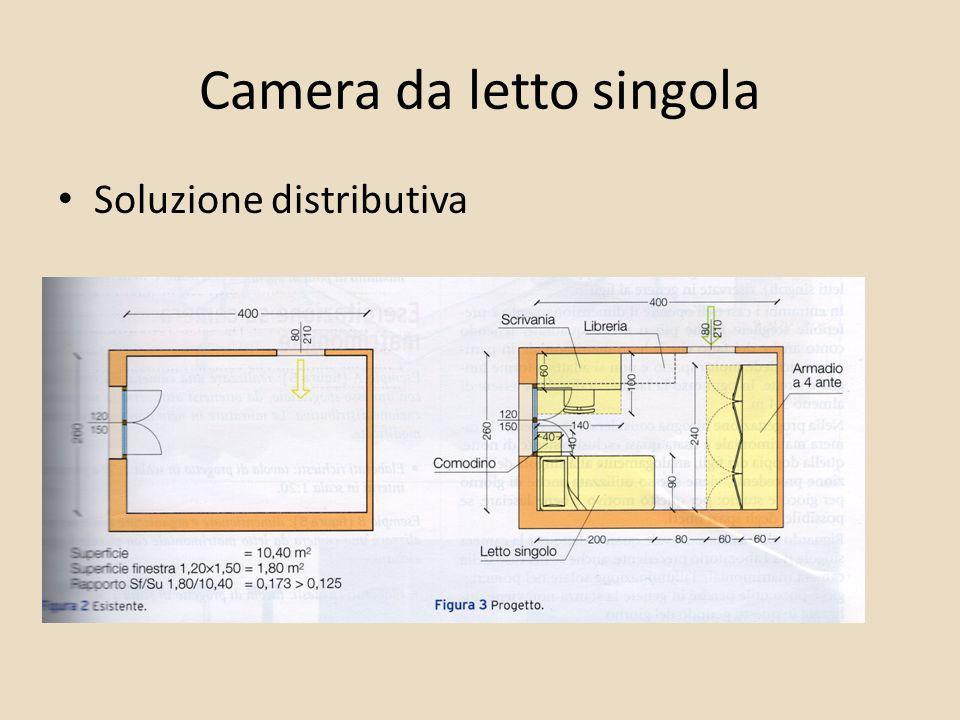 Progetto Camera Da Letto Singola | Joodsecomponisten