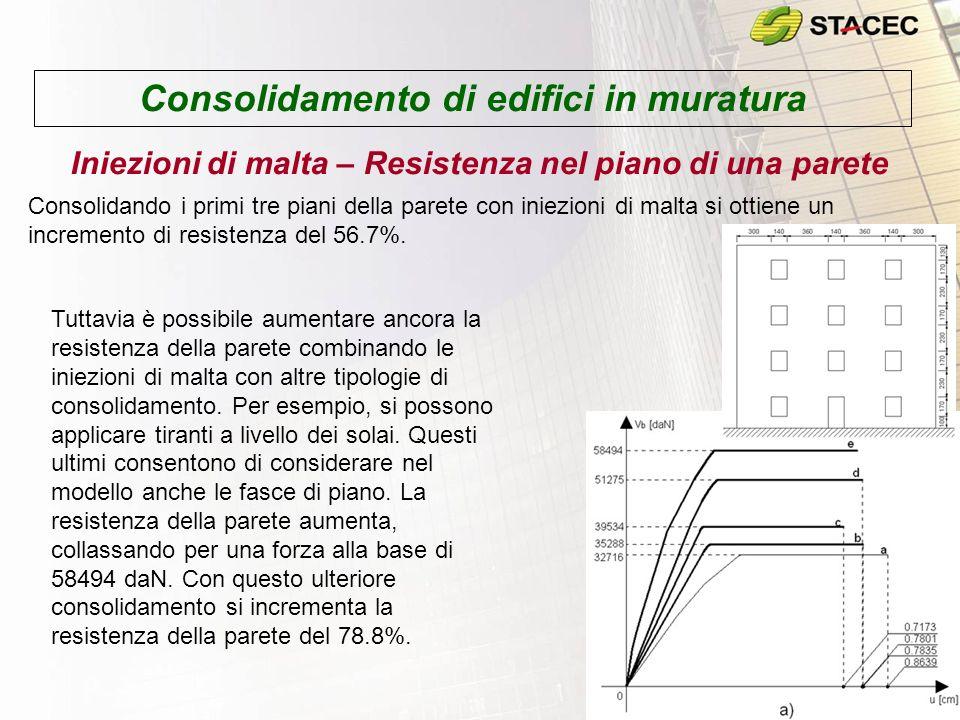 Interventi Di Consolidamento Murature.Consolidamento Di Edifici In Muratura Ppt Video Online