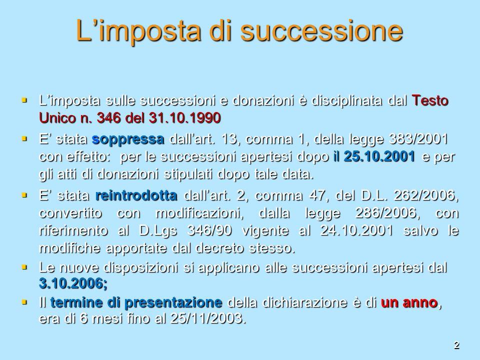 Good Lu0027imposta Di Successione