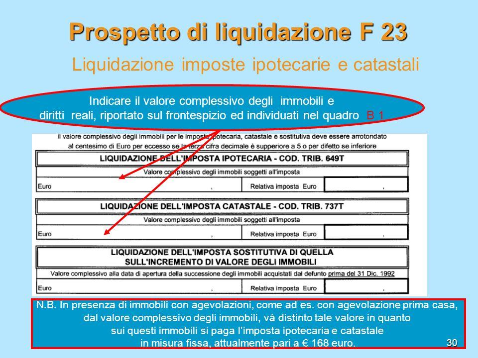 Prospetto Di Liquidazione F 23 Liquidazione Imposte Ipotecarie E Catastali