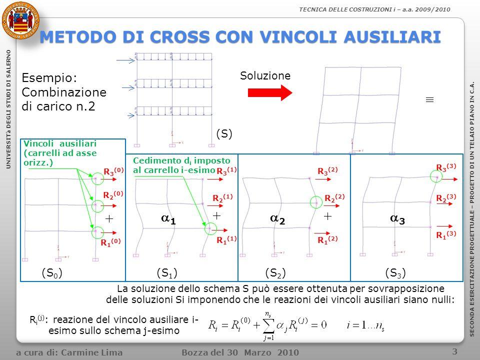 Università Degli Studi Di Salerno Ppt Video Online Scaricare