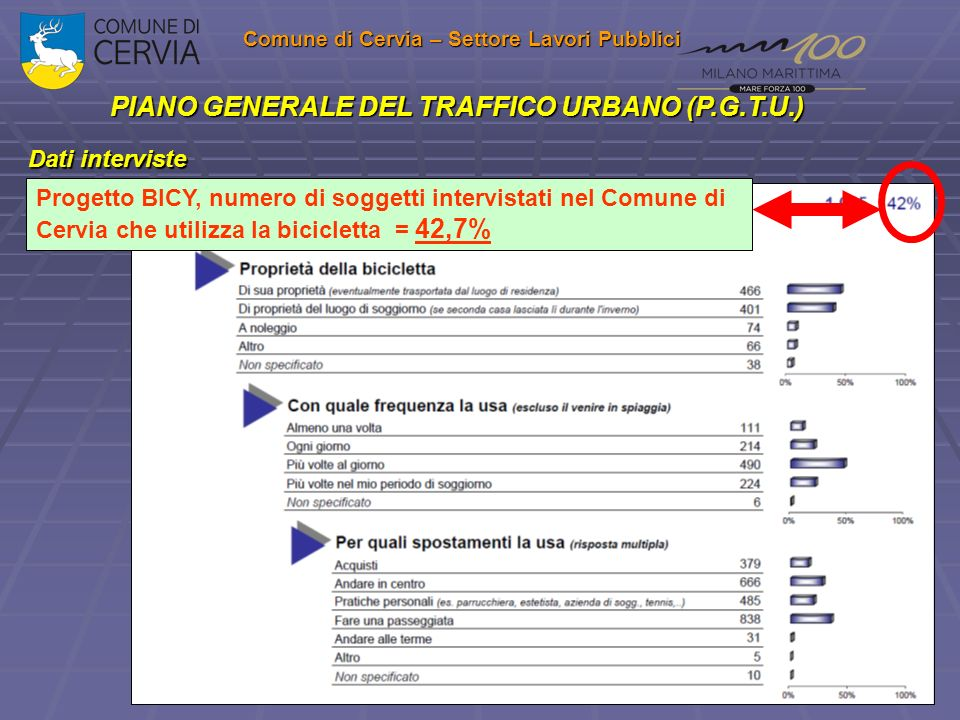 BICY – Cities & Regions of bicycles Comune di Cervia - ppt scaricare