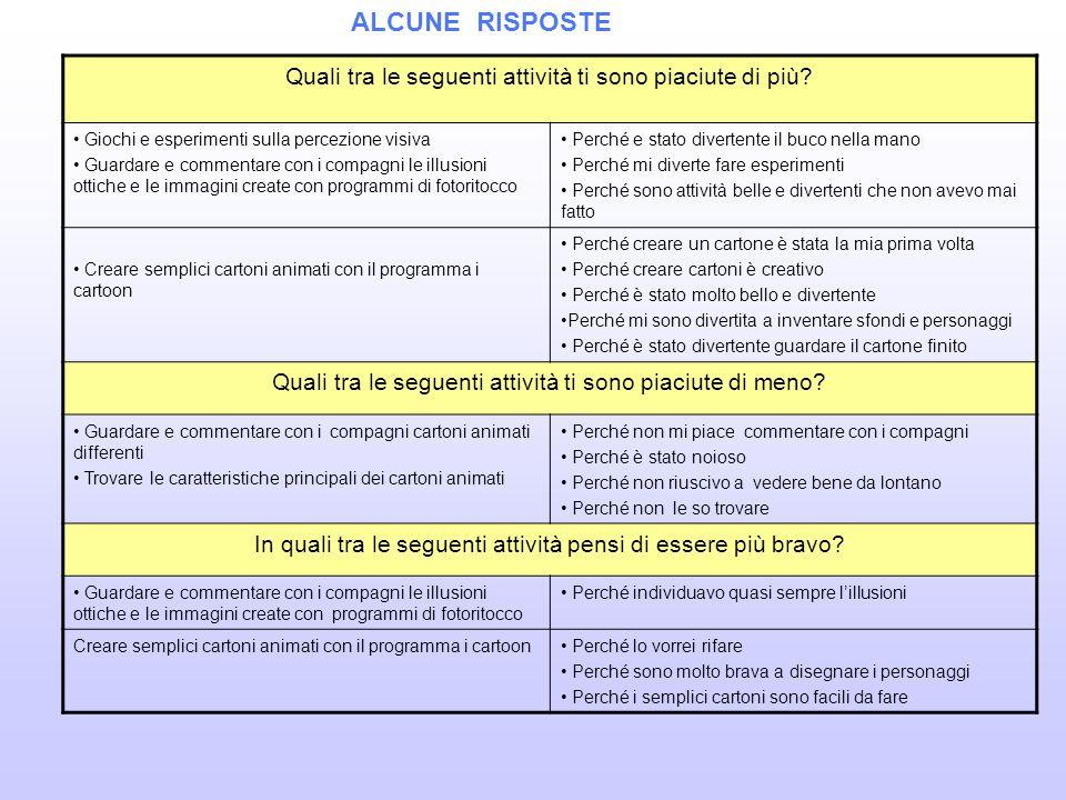 Progetto Media Education Ppt Scaricare