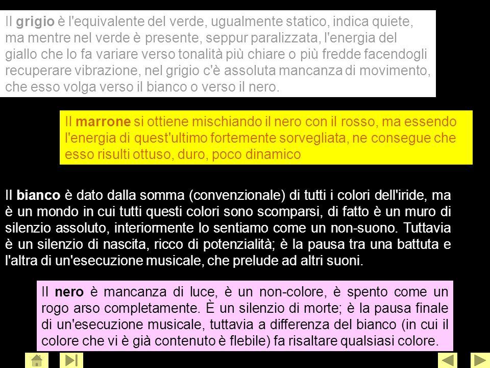 Kandinsky E Il Colore Ppt Video Online Scaricare
