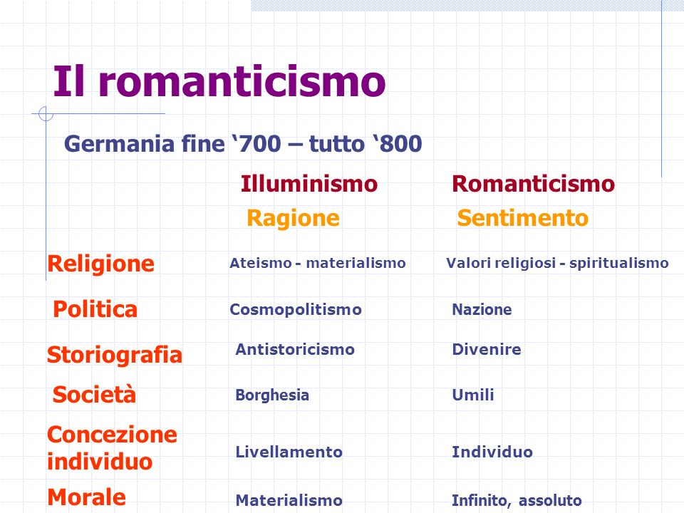 Il romanticismo Germania fine '700 – tutto '800 Illuminismo
