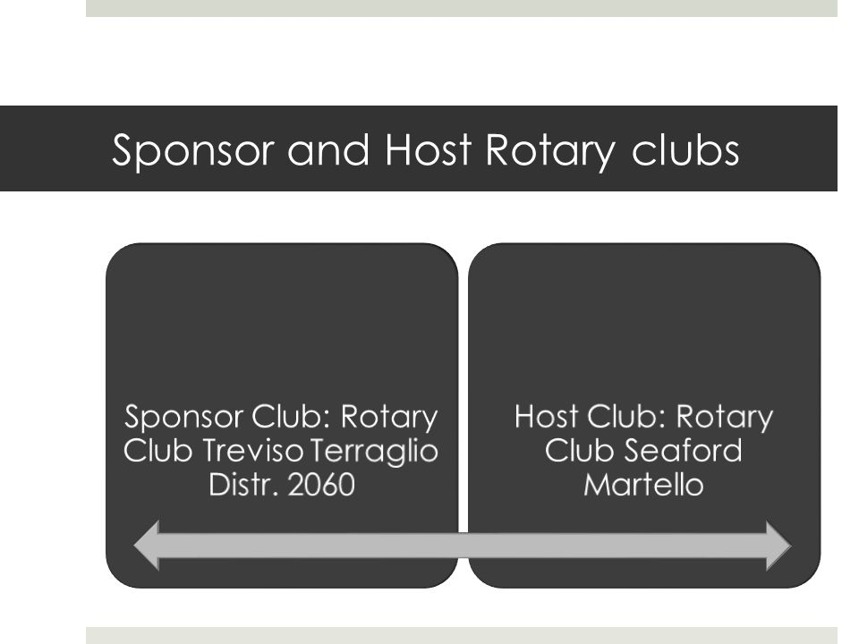 Sponsor and Host Rotary clubs