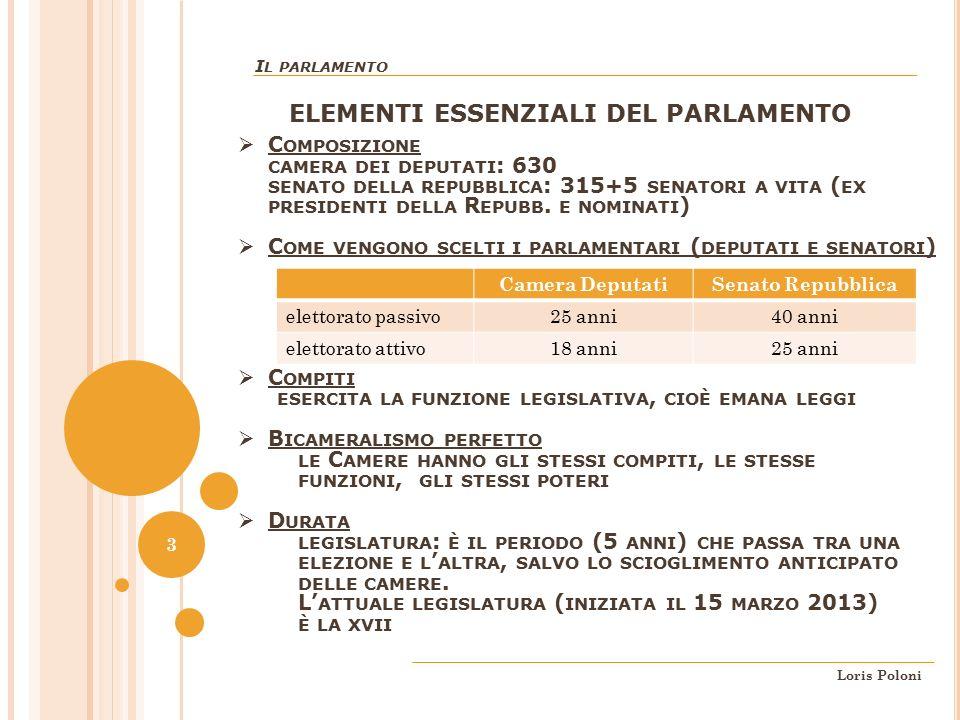 Parte seconda della costituzione ordinamento della for Attuale legislatura