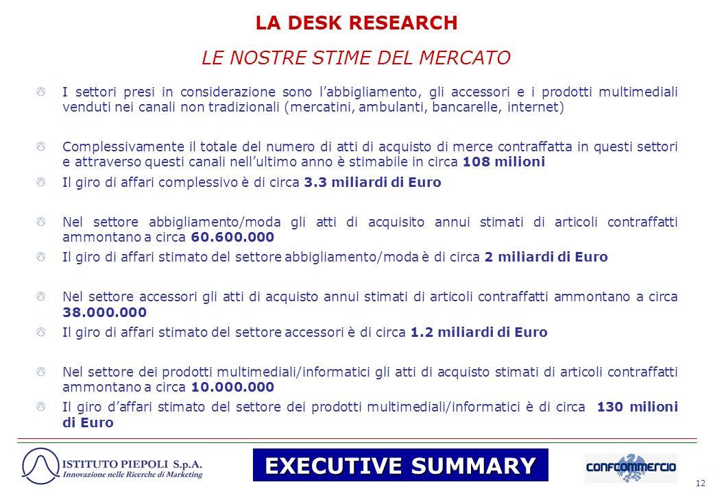 5d9f0033d9a2 LA CONTRAFFAZIONE IN ITALIA - ppt scaricare