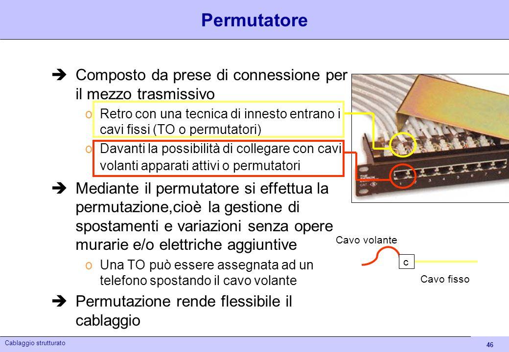 Schema Di Cablaggio Strutturato : Cablaggio strutturato v ppt scaricare