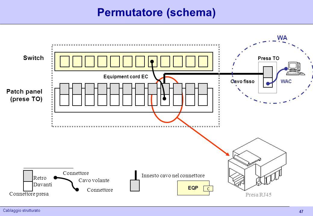 Schema Cablaggio Rj45 : Cablaggio strutturato v ppt scaricare