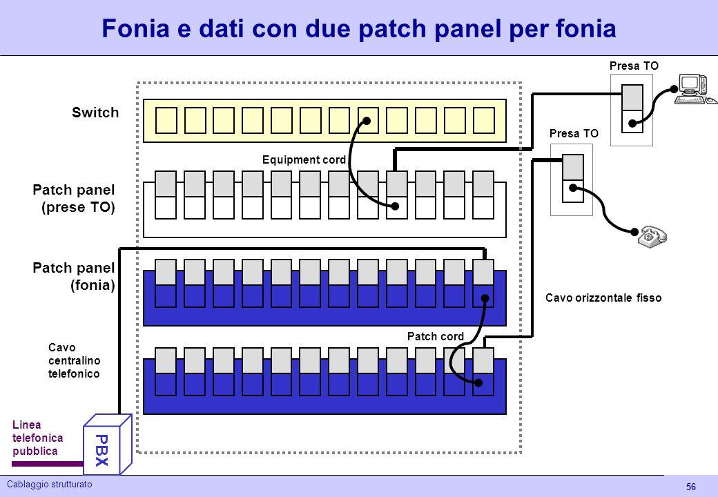 Schema Cablaggio Patch Panel : Cablaggio strutturato v ppt scaricare