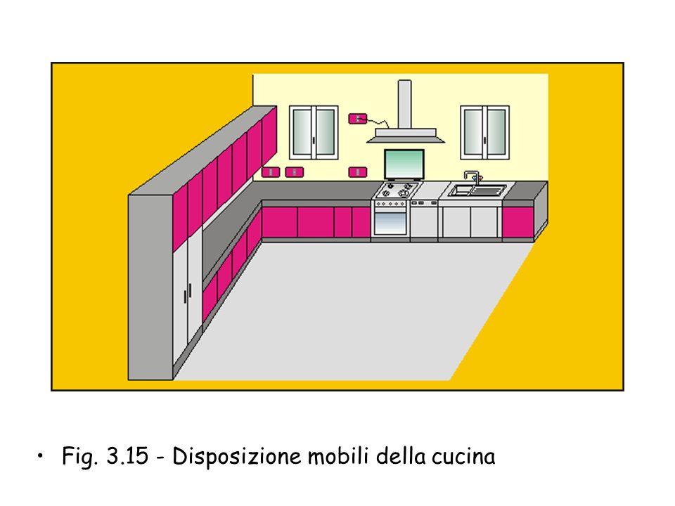 Guida pratica all 39 impianto elettrico nell 39 appartamento - Disposizione mobili cucina ...