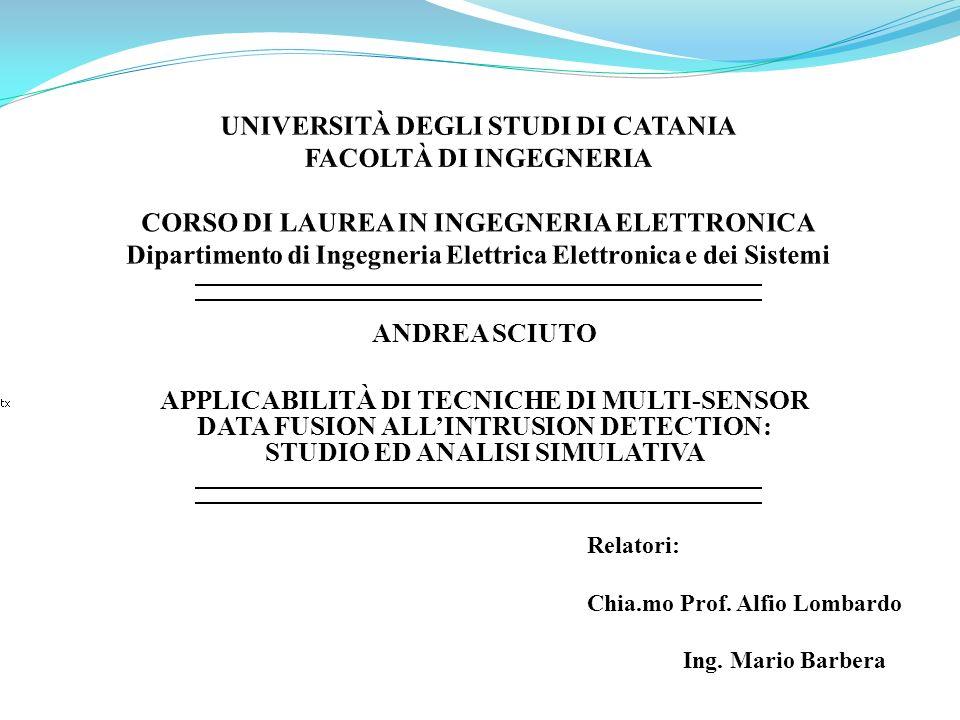 Università Degli Studi Di Catania Facoltà Di Ingegneria Corso Di