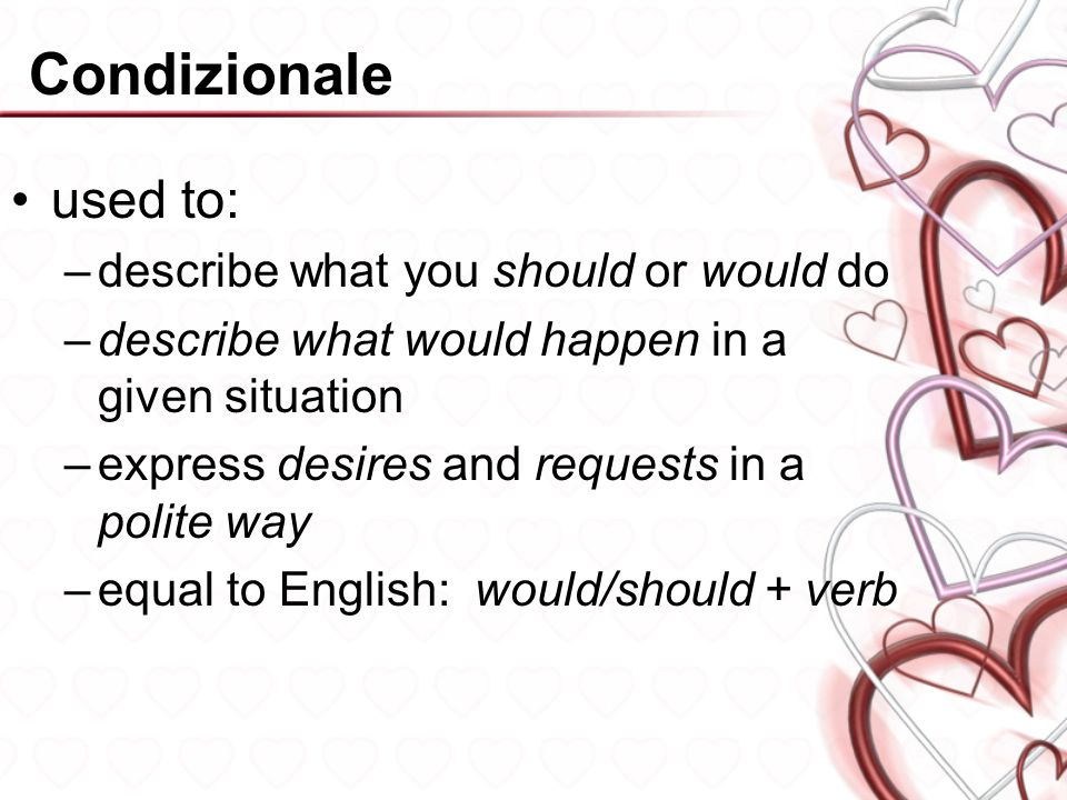 Condizionale used to: describe what you should or would do