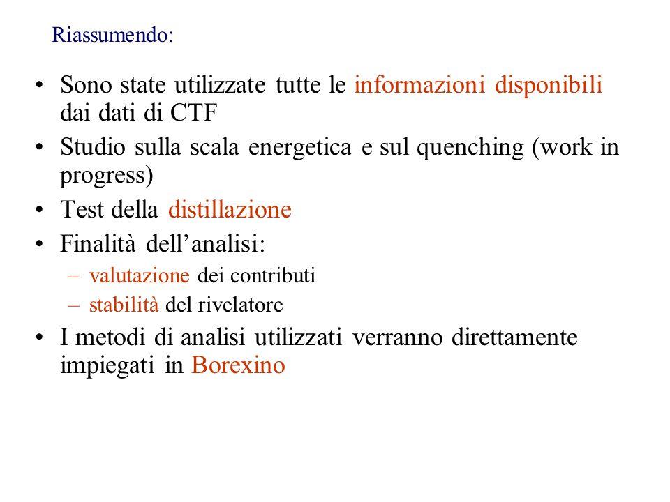 Torino Sindone nuova datazione carbonio