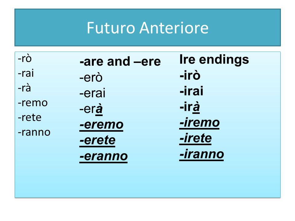 Futuro Anteriore Ire endings -are and –ere -irò -erò -irai -erai -irà