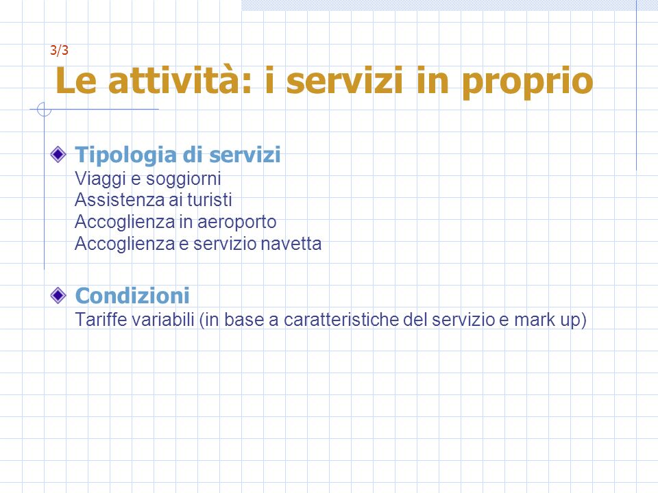 https://slideplayer.it/963894/3/images/4/3%2F3+Le+attivit%C3%A0%3A+i+servizi+in+proprio.jpg