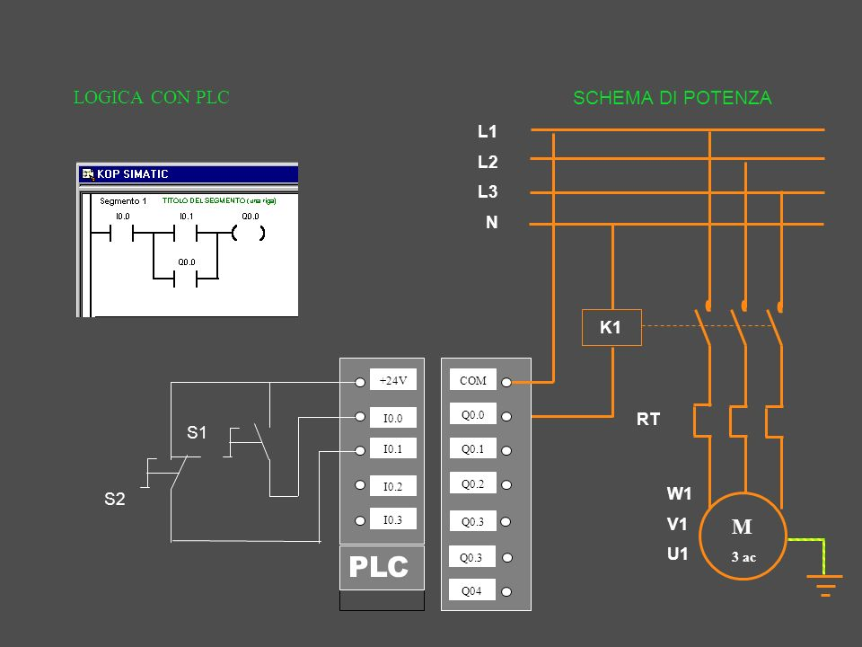 Schema Di Cablaggio Plc : Plc programmable logic controller ppt scaricare