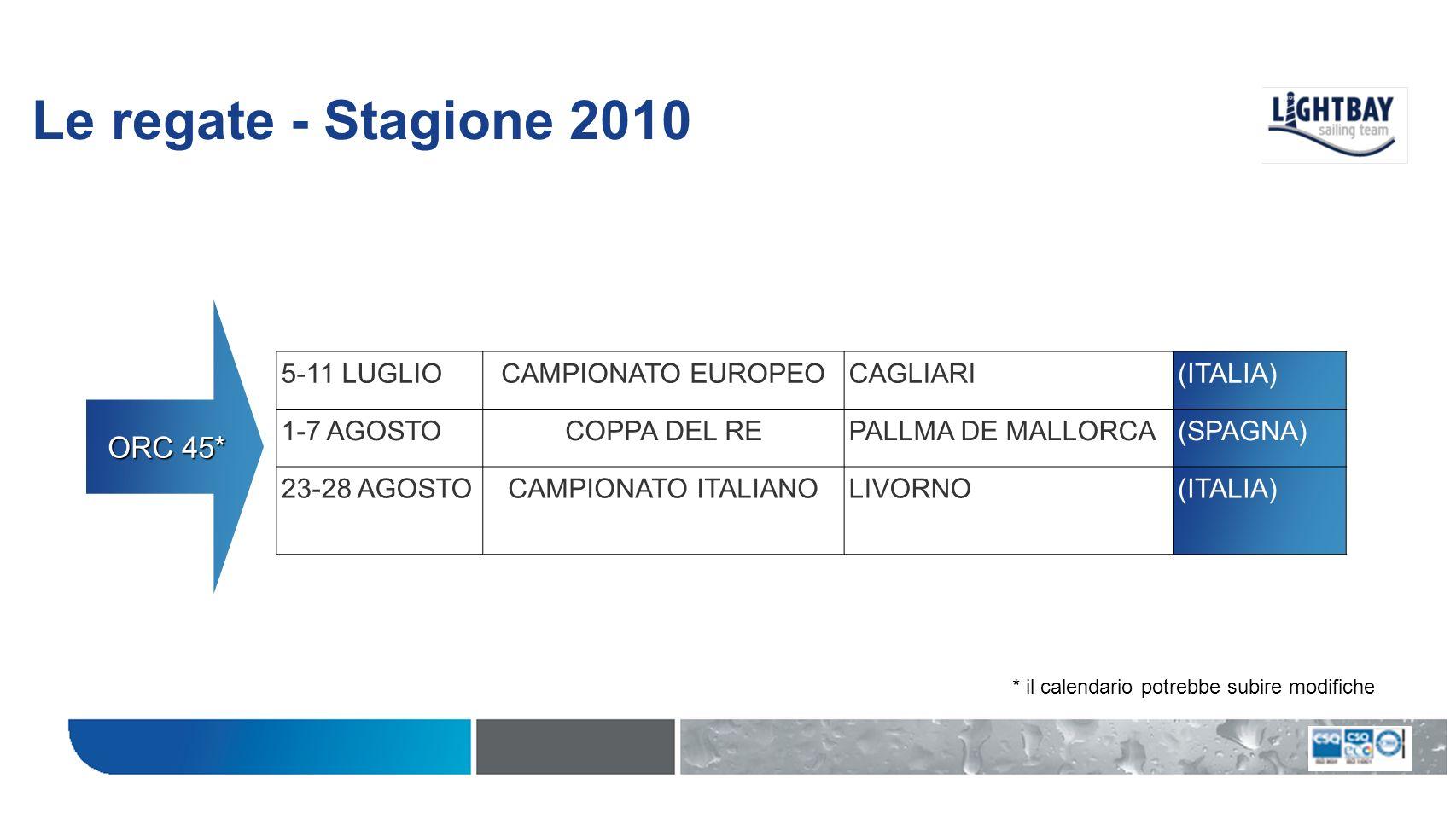 Calendario Coppa Del Re.Lightbay Sailing Team Video Contest Ppt Scaricare