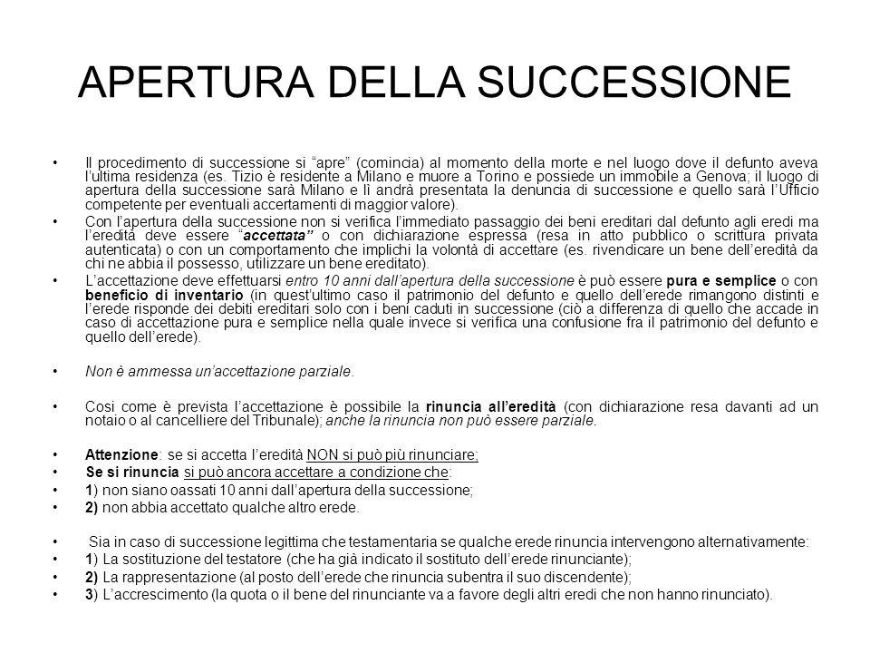 Superior APERTURA DELLA SUCCESSIONE