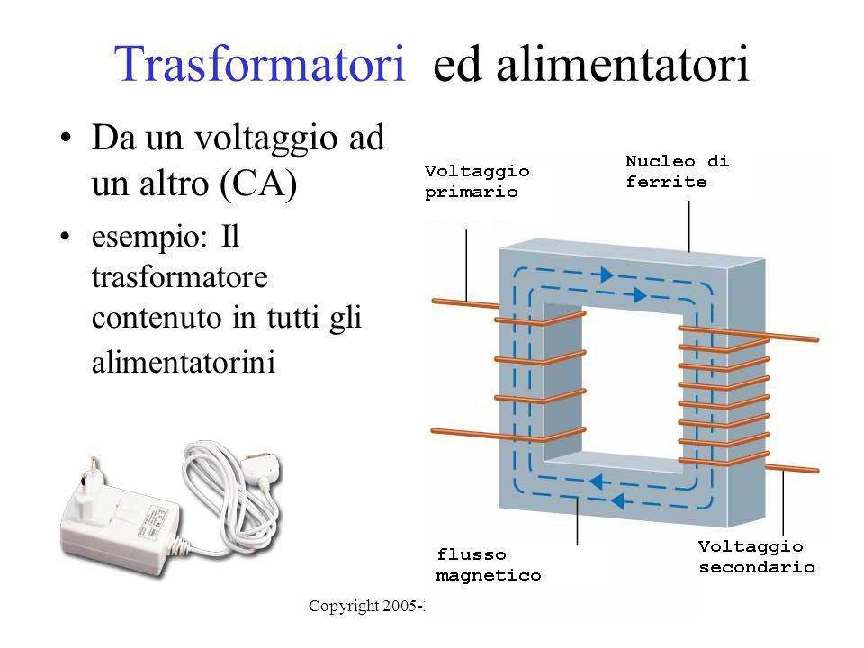 Per informatici una introduzione ppt scaricare for Stabilizzatore di tensione 220v 3kw prezzi